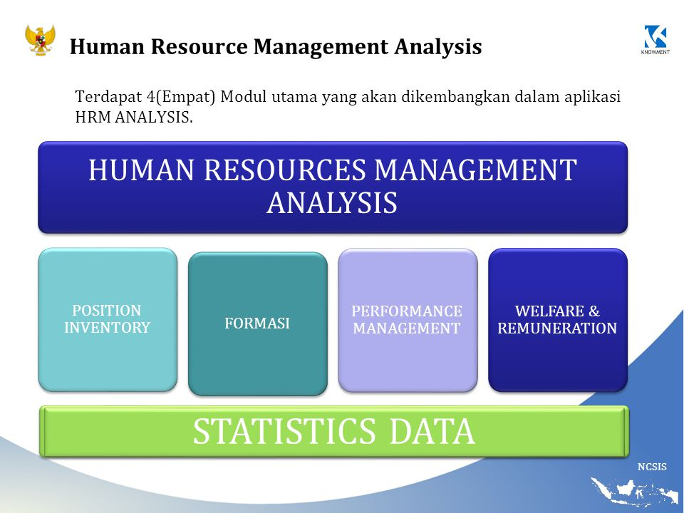 Human Resource Management Analysis