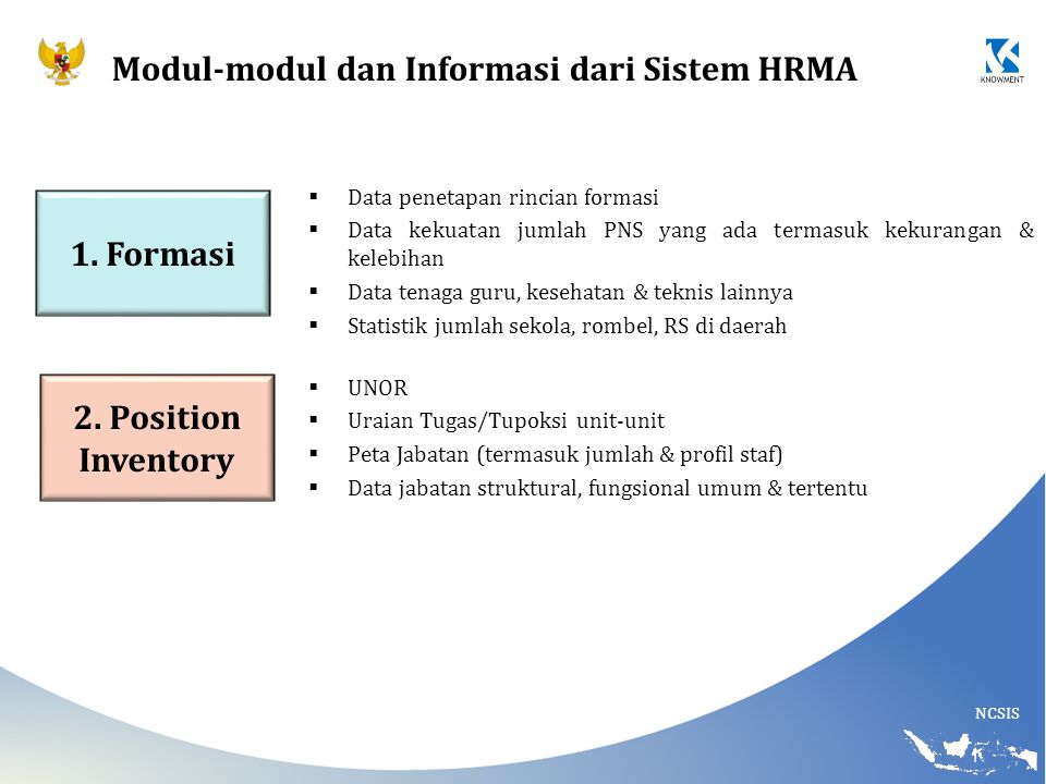 1. Formasi 2. Position Inventory