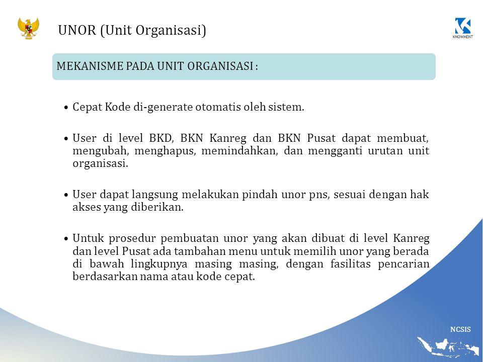 UNOR (Unit Organisasi)