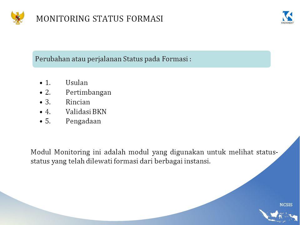 MONITORING STATUS FORMASI