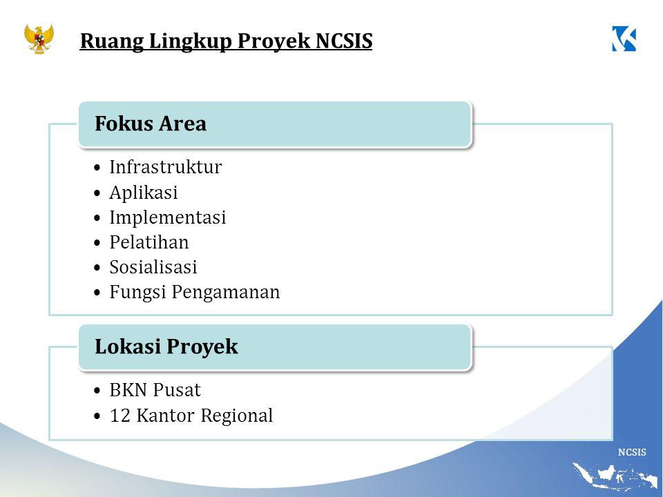 Ruang Lingkup Proyek NCSIS