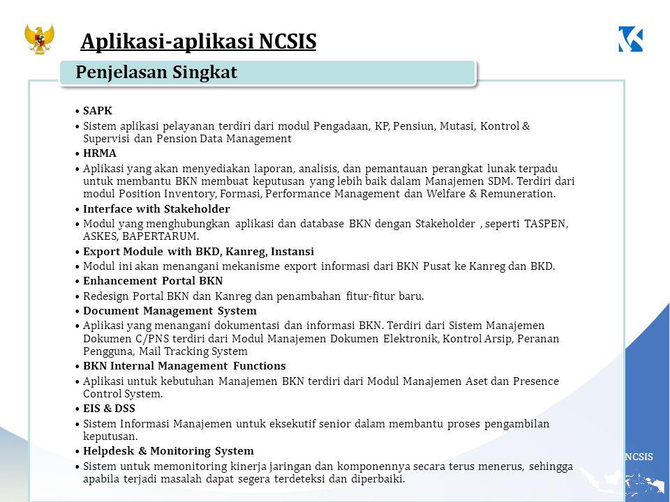 Aplikasi-aplikasi NCSIS