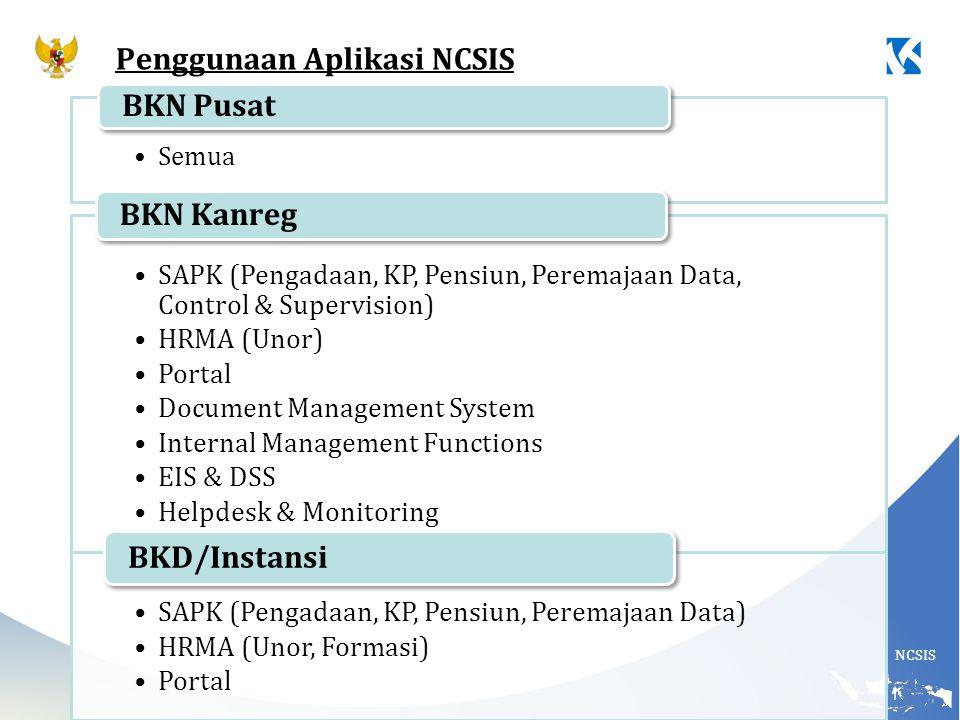 Penggunaan Aplikasi NCSIS