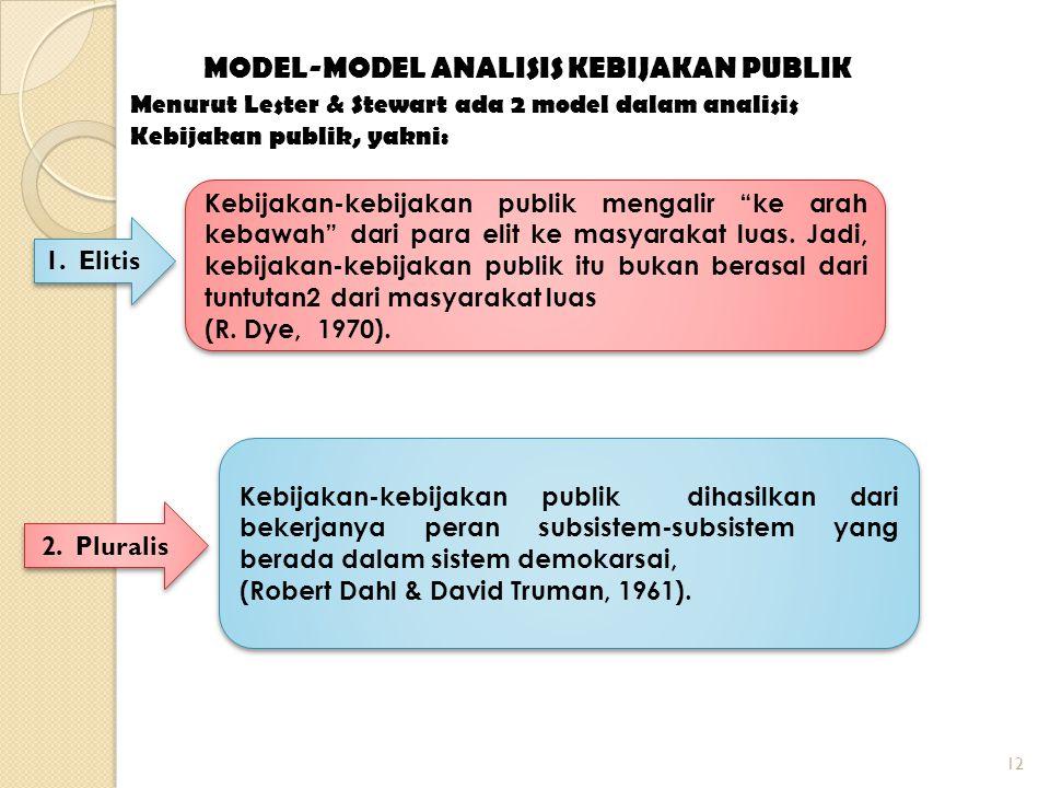 MODEL-MODEL ANALISIS KEBIJAKAN PUBLIK