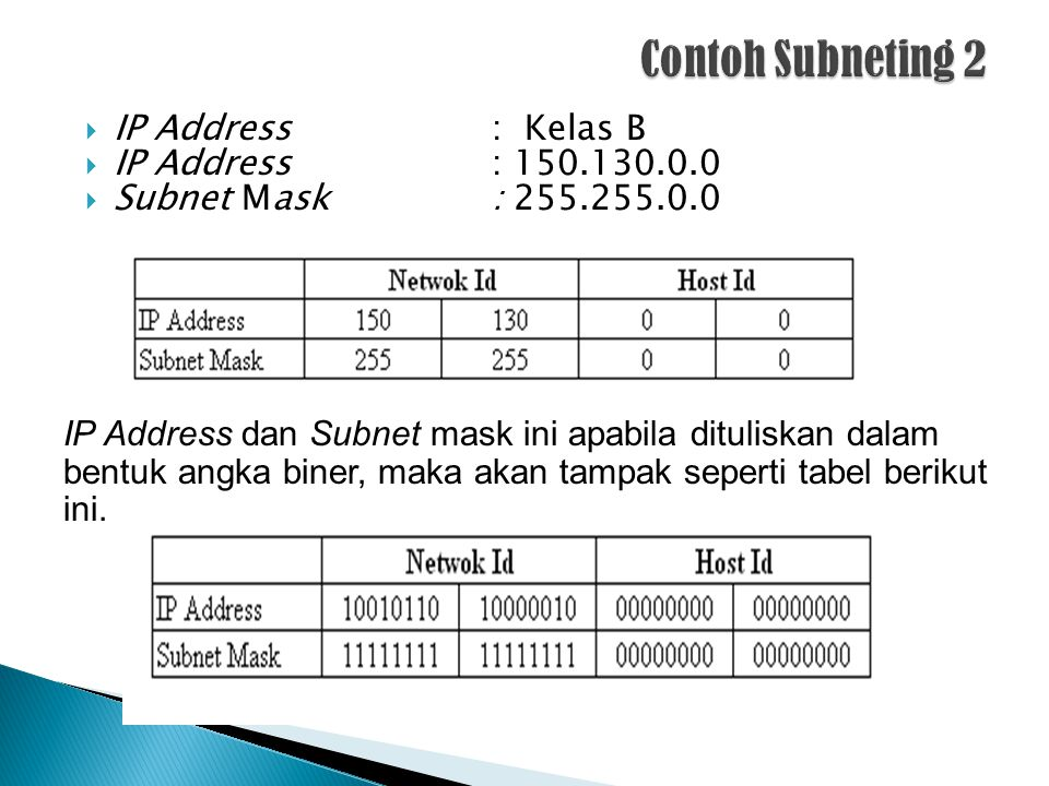 Contoh Subneting 2 IP Address : Kelas B IP Address : 150.130.0.0