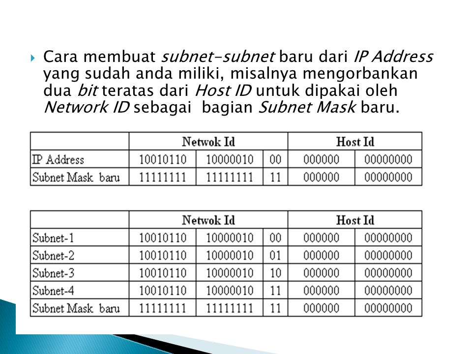 Cara membuat subnet-subnet baru dari IP Address yang sudah anda miliki, misalnya mengorbankan dua bit teratas dari Host ID untuk dipakai oleh Network ID sebagai bagian Subnet Mask baru.