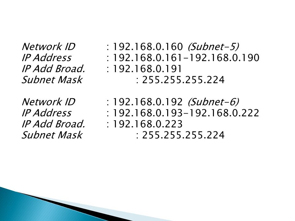Network ID : 192. 168. 160 (Subnet-5) IP Address : 192. 168. 161-192