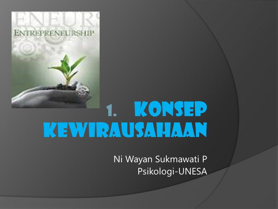 KONSEP KEWIRAUSAHAAN Ni Wayan Sukmawati P Psikologi-UNESA