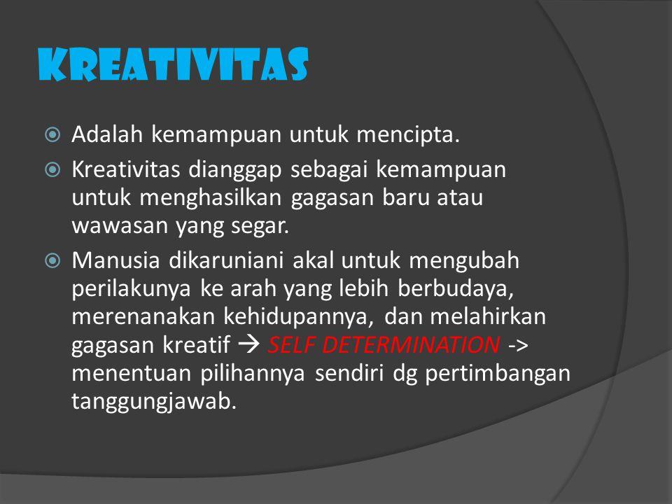Kreativitas Adalah kemampuan untuk mencipta.