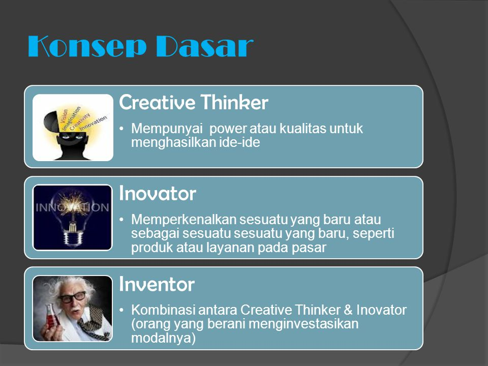 Konsep Dasar Creative Thinker Inovator Inventor