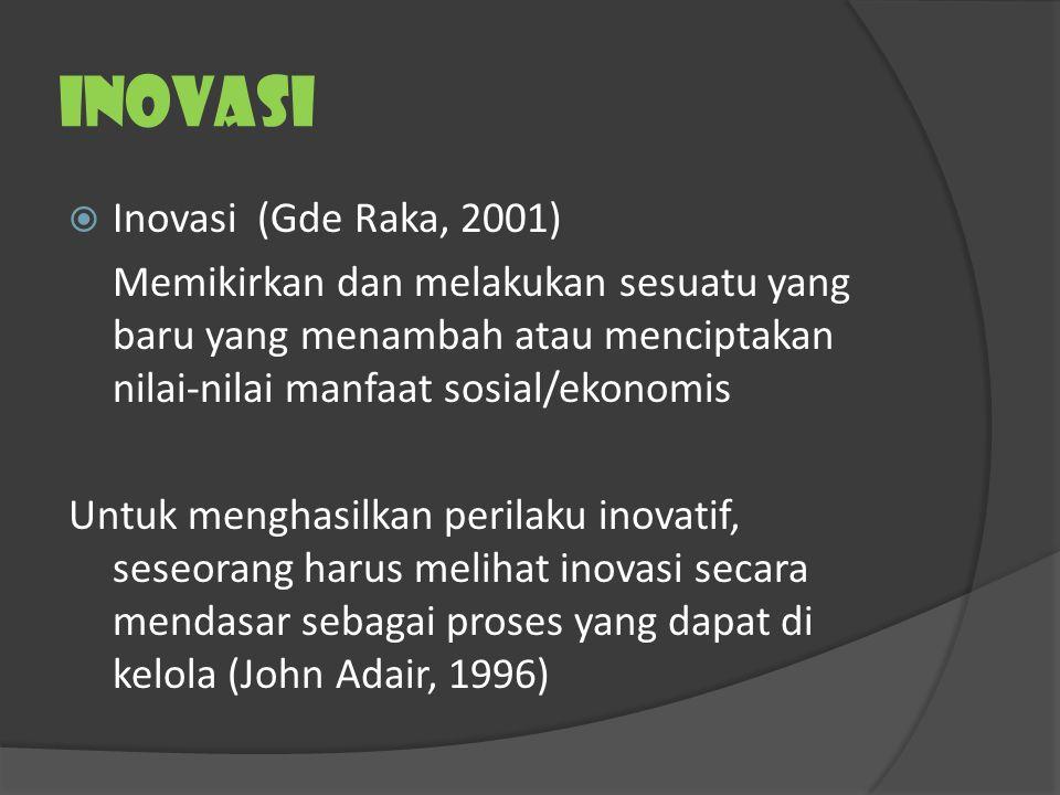 Inovasi Inovasi (Gde Raka, 2001)