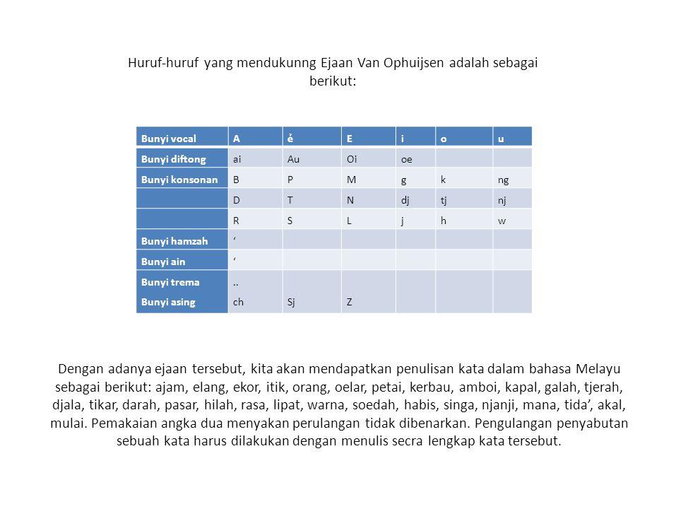 Huruf-huruf yang mendukunng Ejaan Van Ophuijsen adalah sebagai berikut: