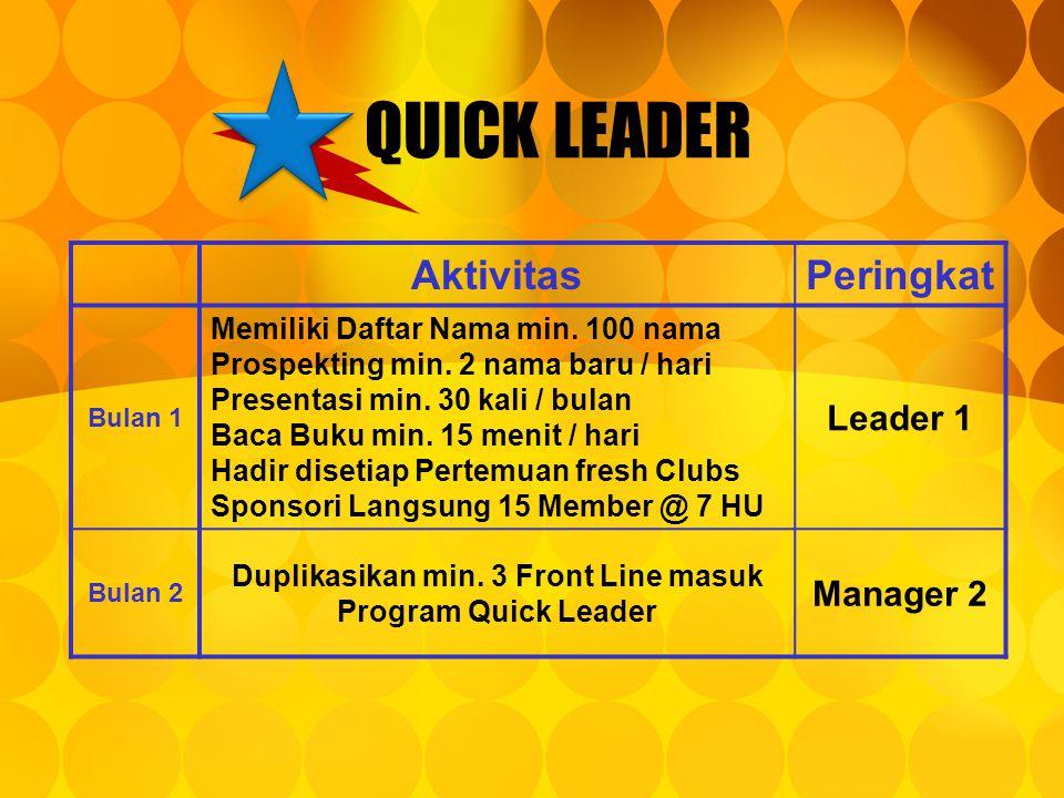 Duplikasikan min. 3 Front Line masuk Program Quick Leader