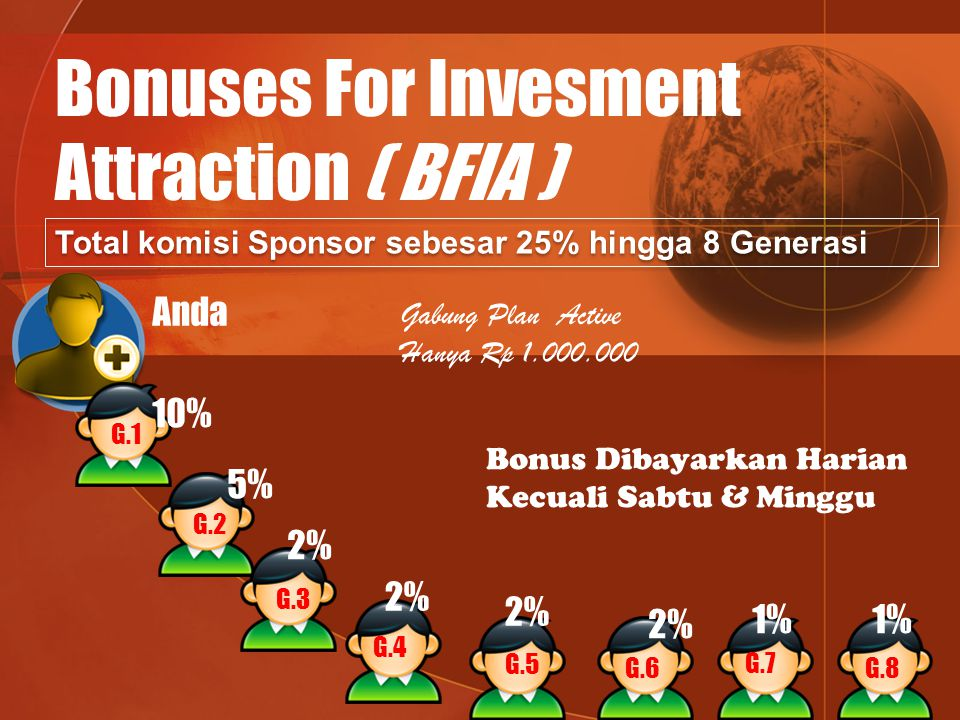 Bonuses For Invesment Attraction ( BFIA )