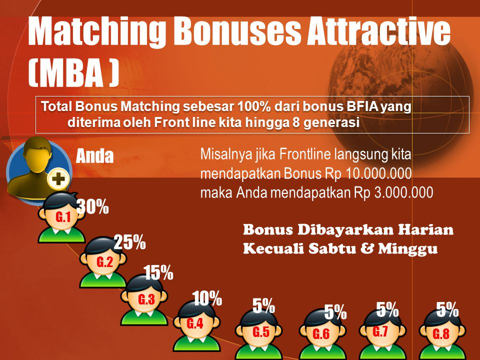 Matching Bonuses Attractive (MBA )