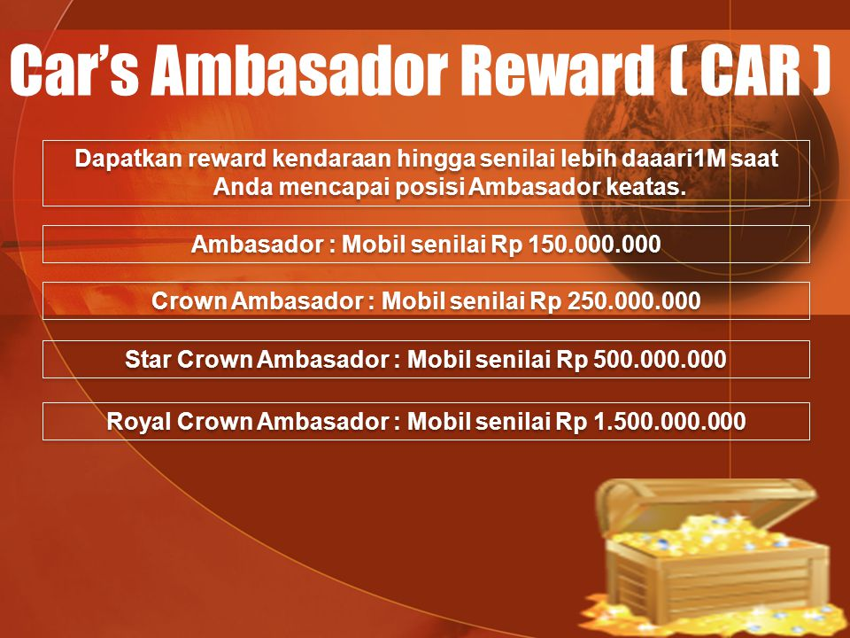 Car's Ambasador Reward ( CAR )
