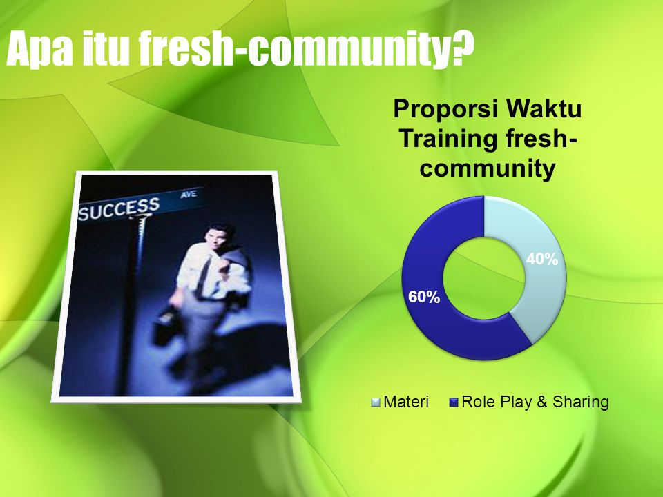 Apa itu fresh-community