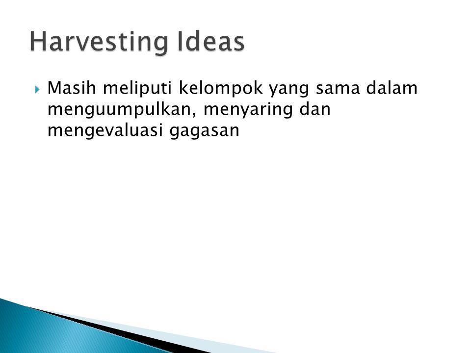 Harvesting Ideas Masih meliputi kelompok yang sama dalam menguumpulkan, menyaring dan mengevaluasi gagasan.