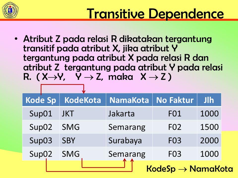 Transitive Dependence