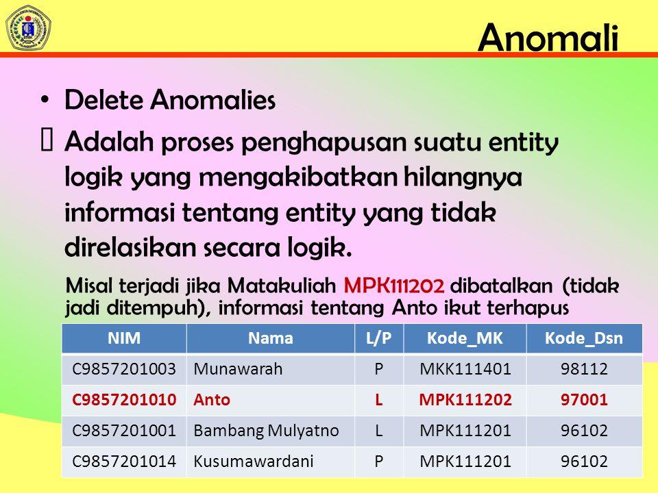 Anomali Delete Anomalies