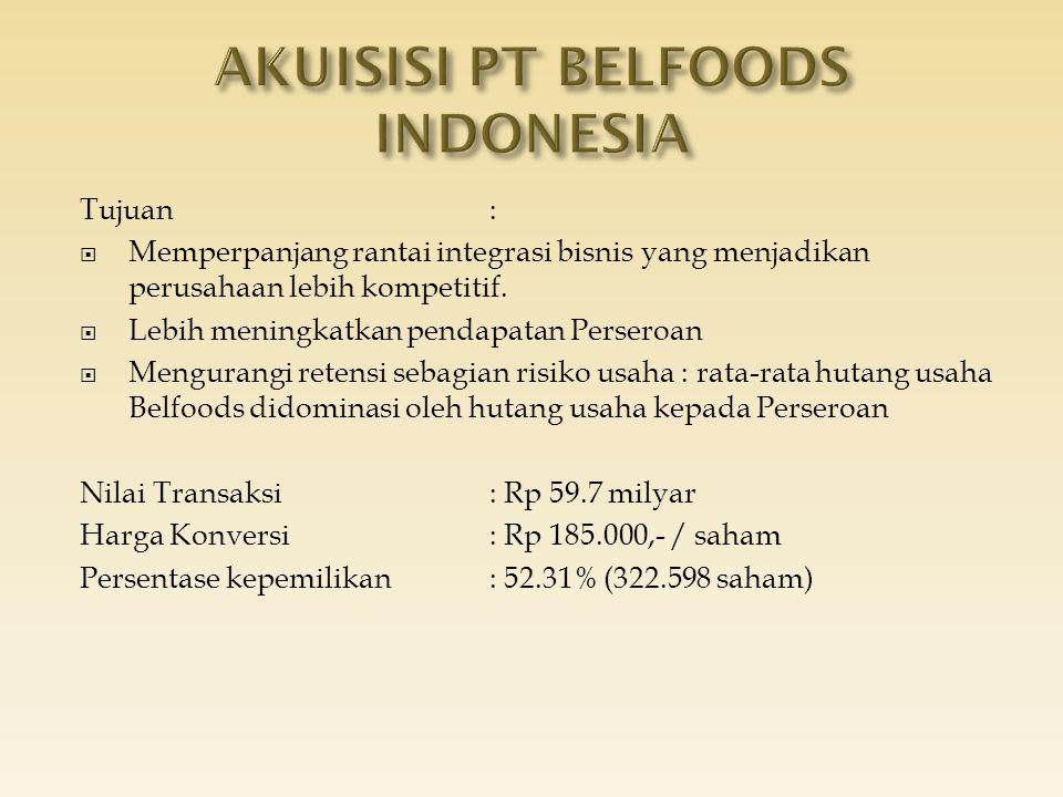 AKUISISI PT BELFOODS INDONESIA