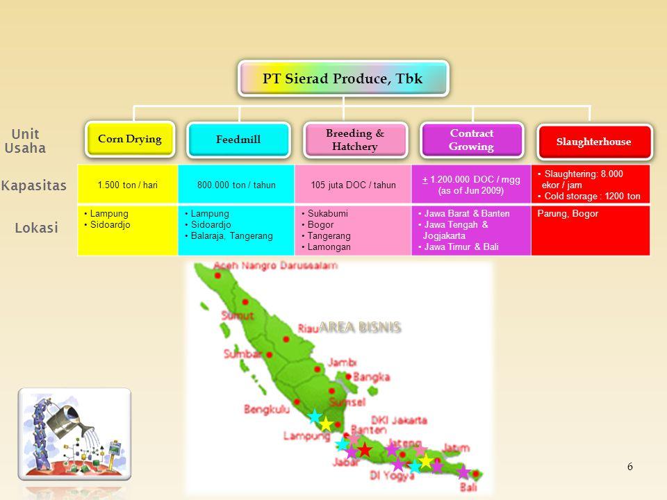 PT Sierad Produce, Tbk Unit Usaha Kapasitas Lokasi AREA BISNIS