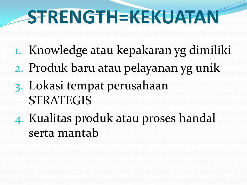 STRENGTH=KEKUATAN Knowledge atau kepakaran yg dimiliki