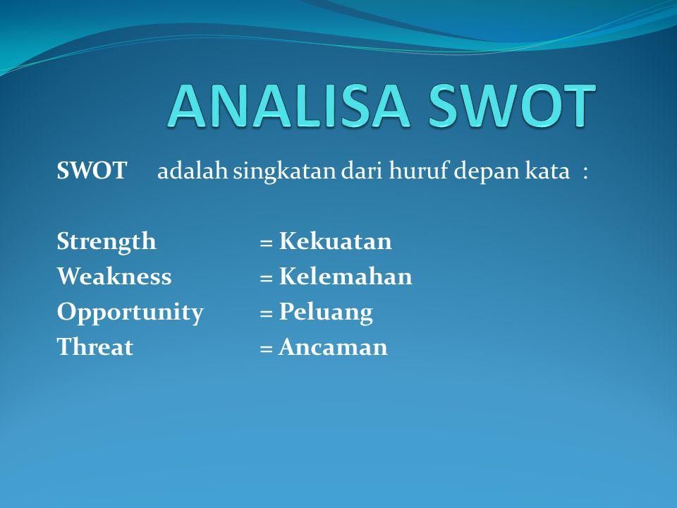 ANALISA SWOT SWOT adalah singkatan dari huruf depan kata :