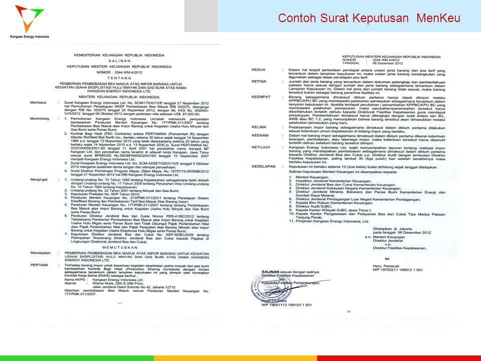 Contoh Surat Keputusan MenKeu
