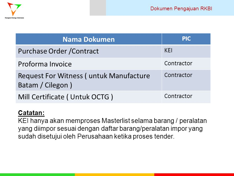 Purchase Order /Contract Proforma Invoice