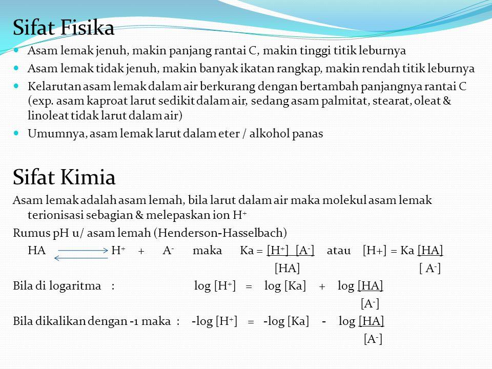 Sifat Fisika Sifat Kimia