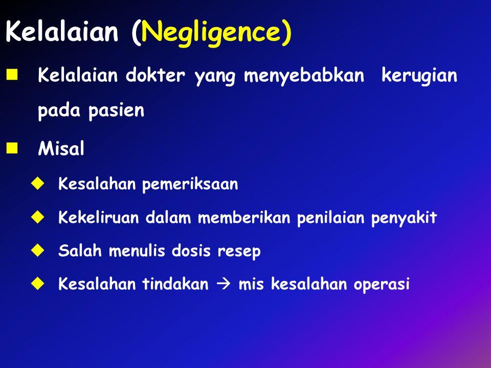 Kelalaian (Negligence)