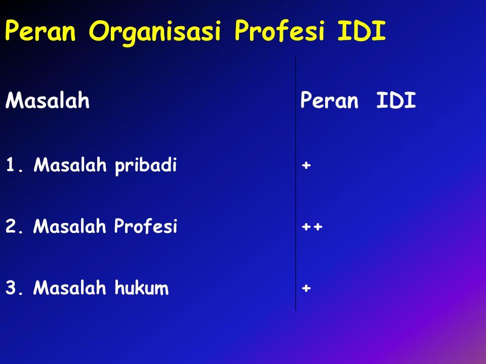 Peran Organisasi Profesi IDI