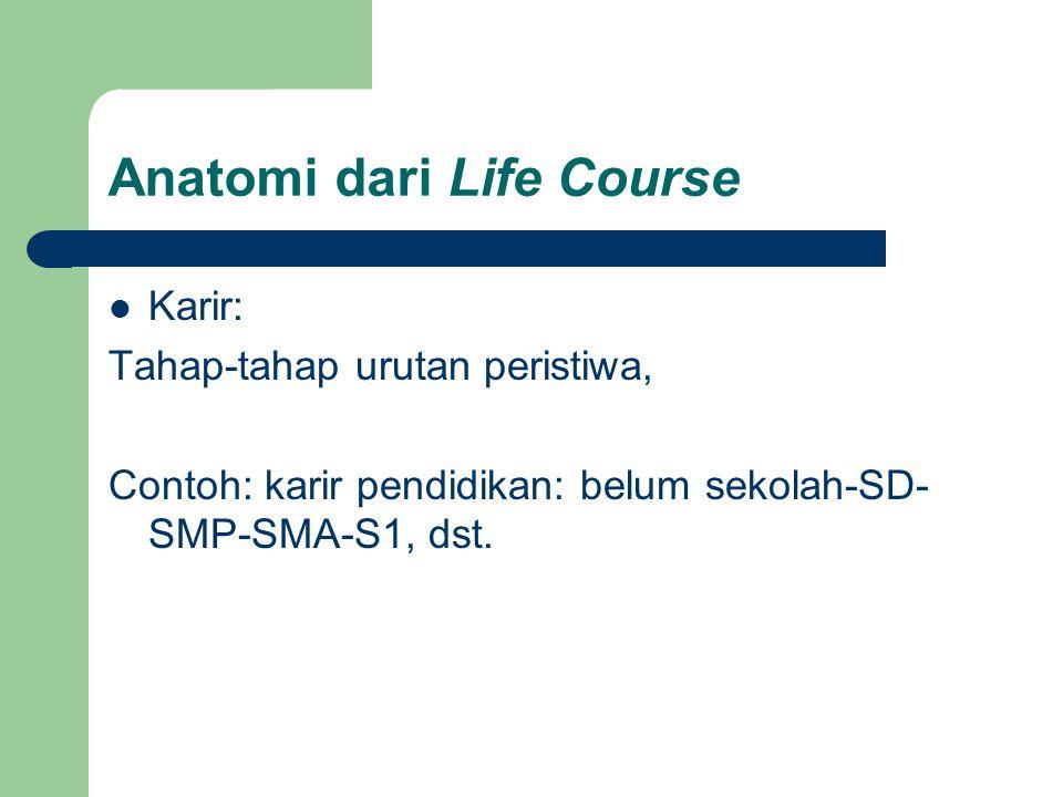 Anatomi dari Life Course