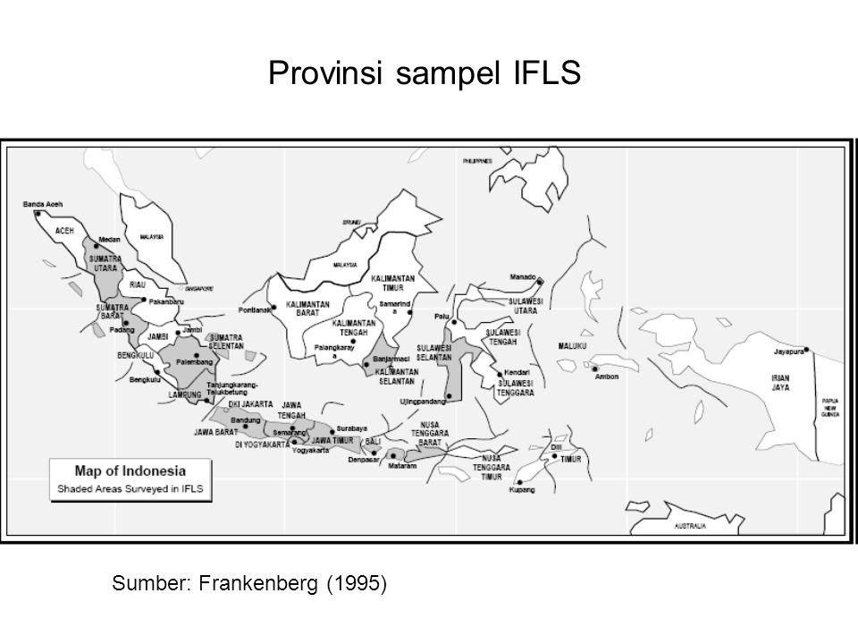 Sumber: Frankenberg (1995)