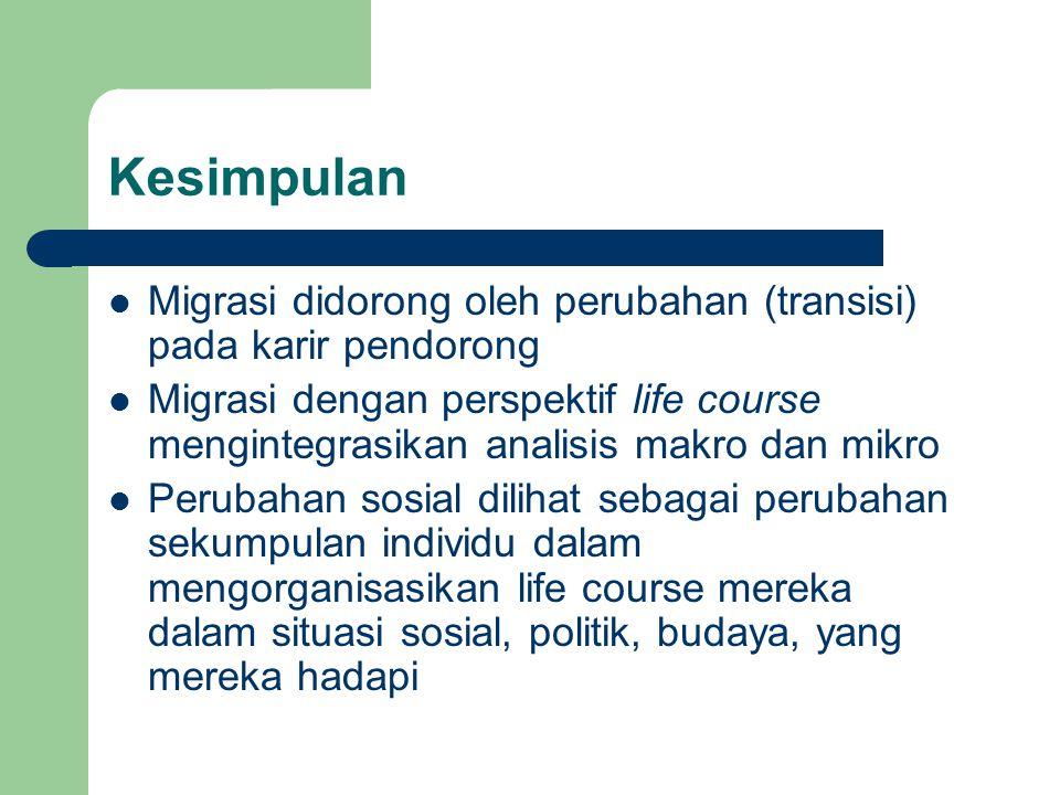 Kesimpulan Migrasi didorong oleh perubahan (transisi) pada karir pendorong.