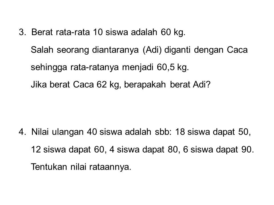 3. Berat rata-rata 10 siswa adalah 60 kg