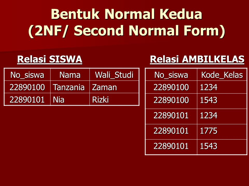 Bentuk Normal Kedua (2NF/ Second Normal Form)