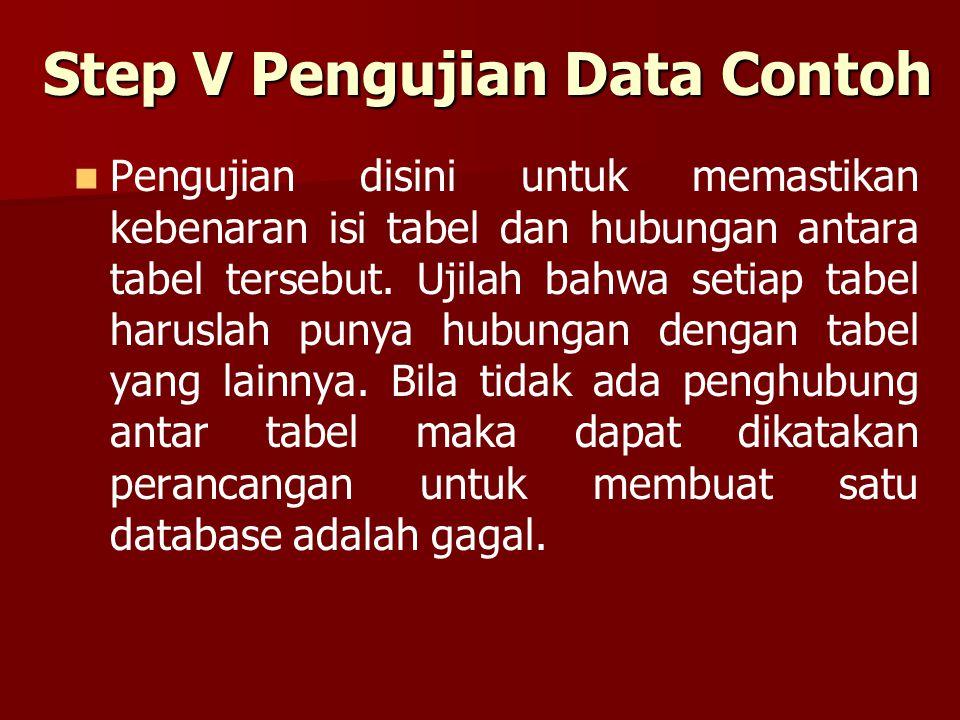 Step V Pengujian Data Contoh