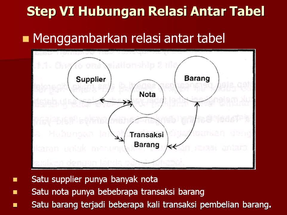 Step VI Hubungan Relasi Antar Tabel