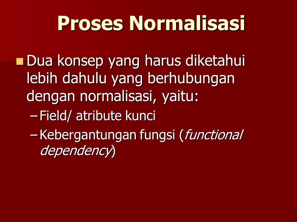 Proses Normalisasi Dua konsep yang harus diketahui lebih dahulu yang berhubungan dengan normalisasi, yaitu: