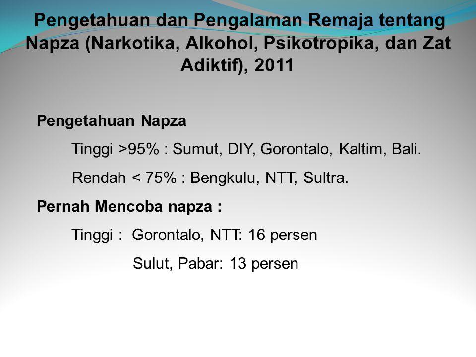 Pengetahuan dan Pengalaman Remaja tentang Napza (Narkotika, Alkohol, Psikotropika, dan Zat Adiktif), 2011