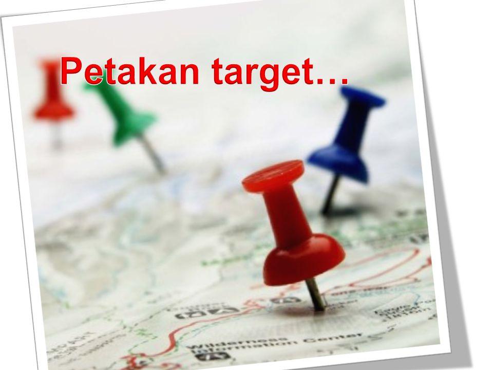 Petakan target…