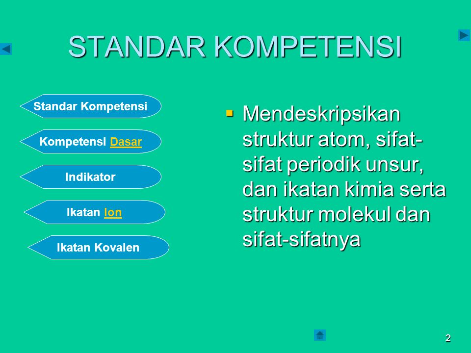 STANDAR KOMPETENSI Standar Kompetensi.