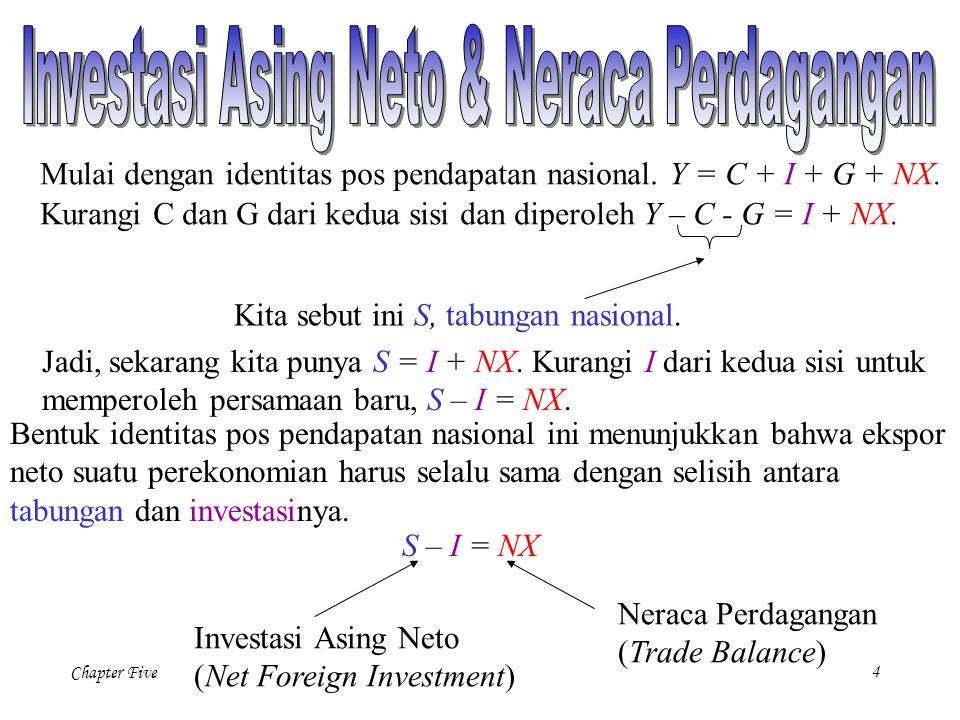 Investasi Asing Neto & Neraca Perdagangan