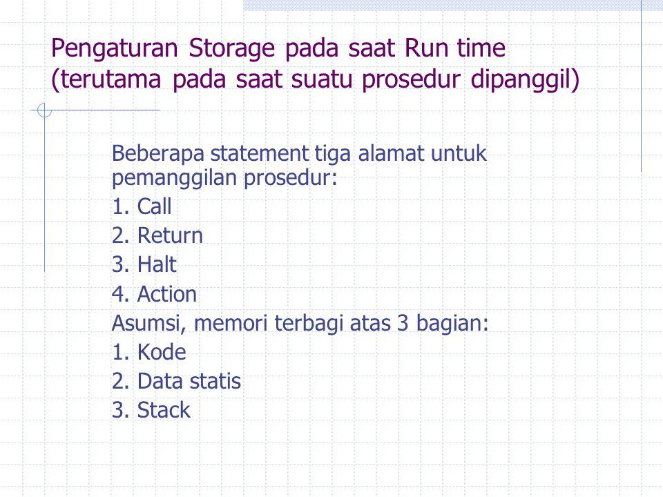 Pengaturan Storage pada saat Run time (terutama pada saat suatu prosedur dipanggil)