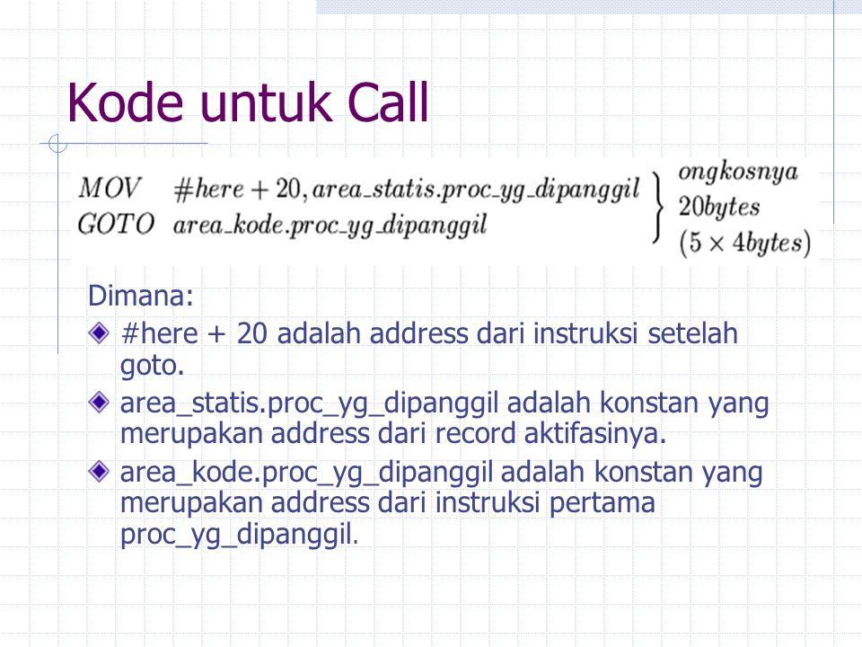 Kode untuk Call Dimana: