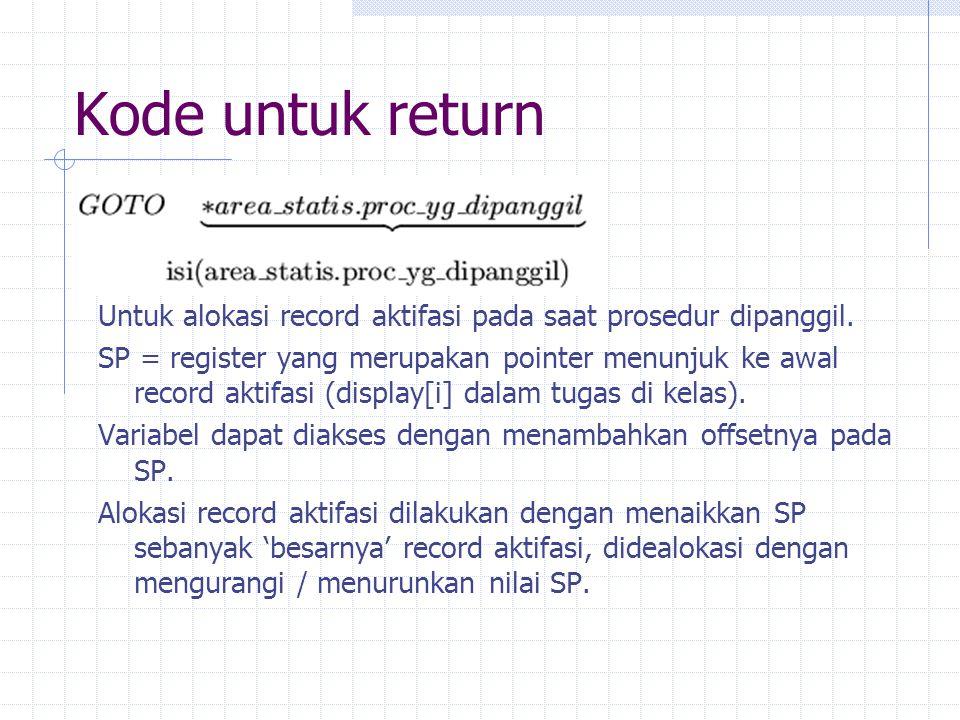 Kode untuk return Untuk alokasi record aktifasi pada saat prosedur dipanggil.