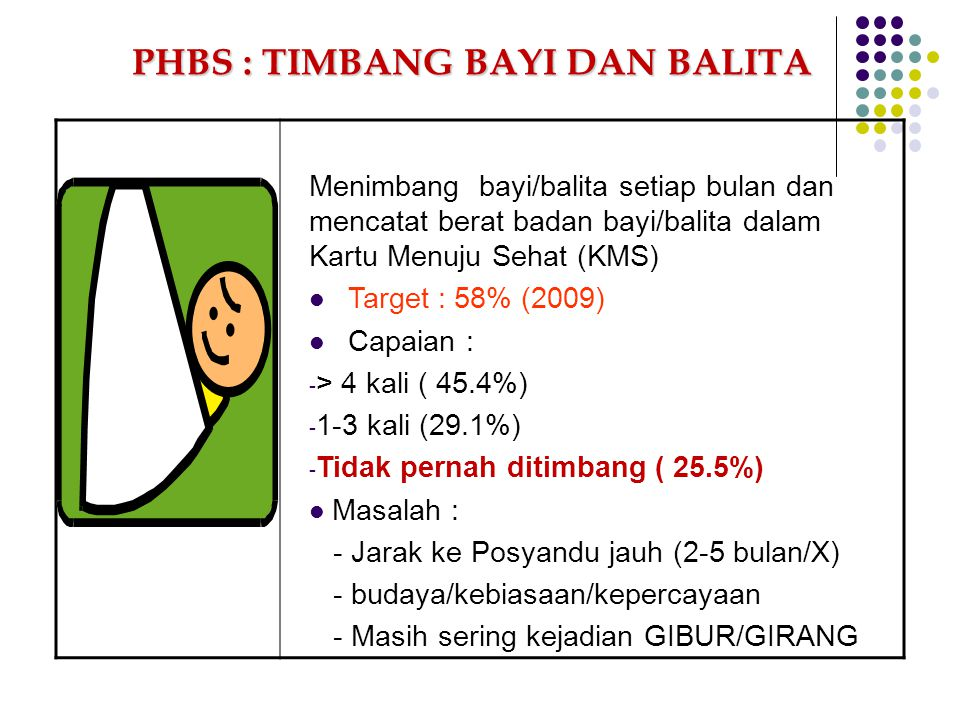 PHBS : TIMBANG BAYI DAN BALITA