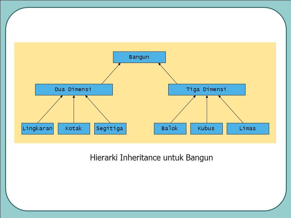Hierarki Inheritance untuk Bangun